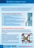 BLAGDON Gesamtprogramm Membranpumpen - Sonnek  ... - Seite 4