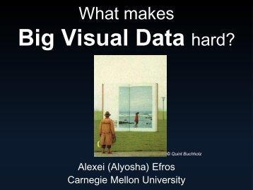 Big Visual Data
