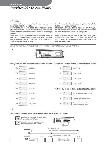 Interface RS232  RS485