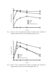 Fig. 1. Mean (± S.D.) concentration-time profiles of hesperetin after ...