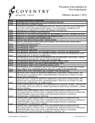 CPT Code List