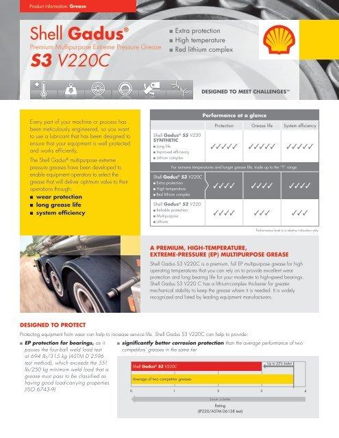Shell Gadus® S3 V220C