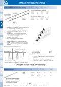 Wandanschlüsse und Ankerschienen - Seite 5
