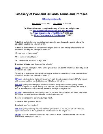 Expanded Glossary from the book - Illustrated Principles of Pool and ...