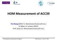 HOM Measurement of ACC39 - FLASH - Desy