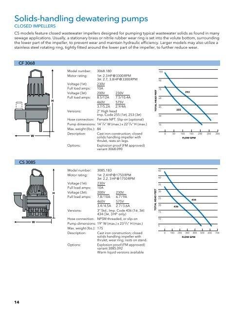 Solids-handling dewaterin