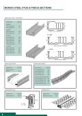 Rondo Steel Stud Framing - Page 4