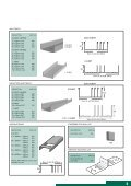 Rondo Steel Stud Framing - Page 5