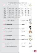 LUMINAIRES - Staff-Decor - Page 3