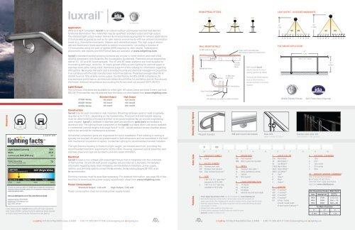 36 Led Handrail Luxra