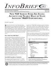 NSF Survey of State Agency R&D Expenditures - SC EPSCoR/IDeA