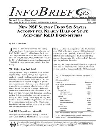 NSF Survey of State Agency R&D Expenditures - SC EPSCoR/IDeA
