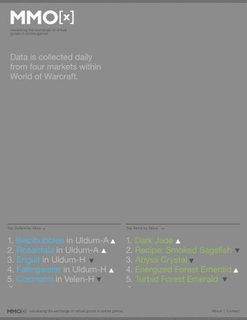 Data is collected daily from four markets within World of Warcraft. 1 ...