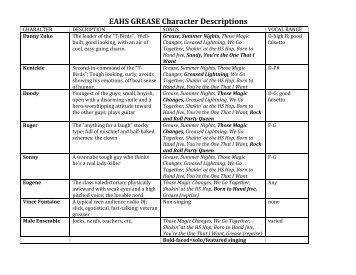 EAHS GREASE Character Descriptions