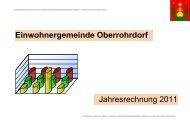 Vergleich Rechnung - Voranschlag 2011 - Gemeinde Oberrohrdorf