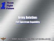 Army Aviation: A Full Spectrum Capability