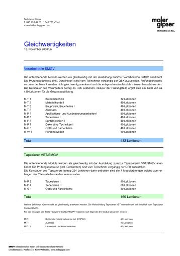 Gleichwertigkeiten - Malerfachschule Sulgen OMF