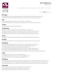 2012 RESULTS - San Francisco International Wine Competition