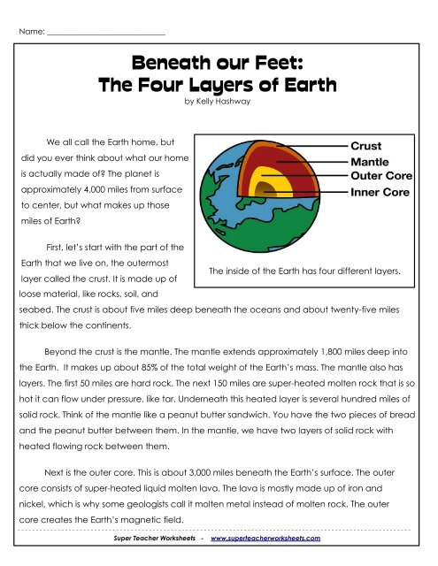 Beneath our Feet: The Four Layers of Earth - Super Teacher ...