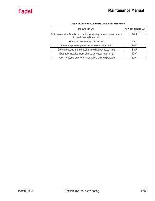 Fadal Table 1: Baldor SWE on