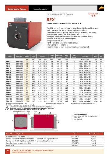 REX - ICI Caldaie Boiler Manufacturers