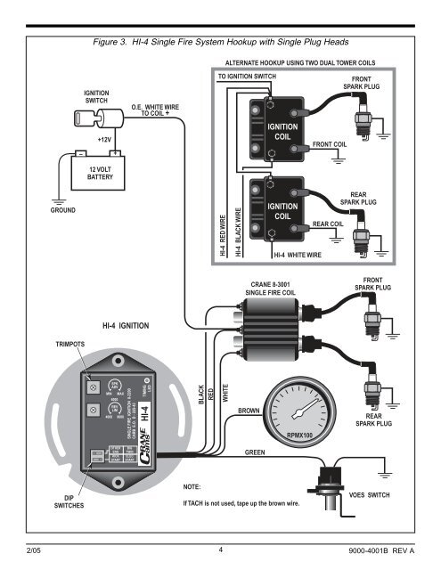 Dyna Dual Fire Ignition Wiring Diagram