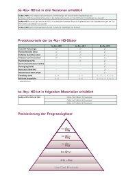 be 4ty+ HD (PDF) - Optiswiss AG