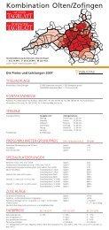 Kombination Olten/Zofingen - Oltner Tagblatt