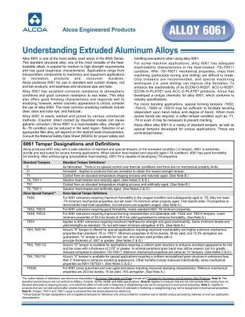 ALLOY 6061 Understanding Extruded Aluminum Alloys