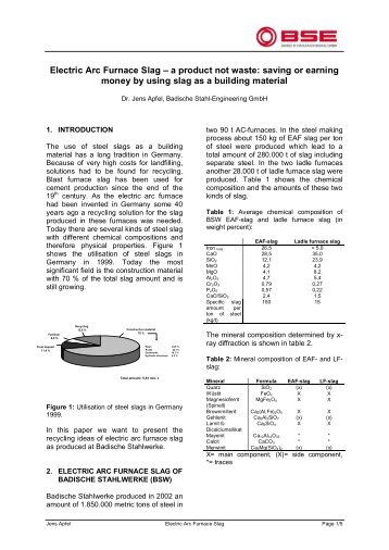 Electric Arc Furnace Slag - Badische Stahl- Engineering GmbH