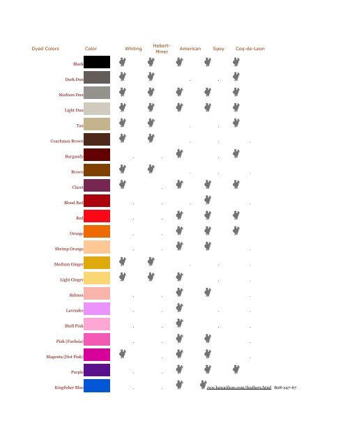 picture about Printable Color Chart titled Printable Shade Chart (.pdf) - Hawaii Entice