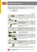 PROXXON GmbH - Page 2
