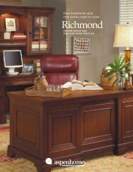 Richmond - Aspenhome