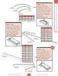 Drawer Pulls, Knobs Door Handles DP149 - Page 3