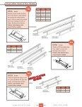 Drawer Pulls, Knobs Door Handles DP149 - Page 4