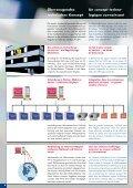 2007/08 Visual Information System Visual ... - Perrot Image SA - Seite 6
