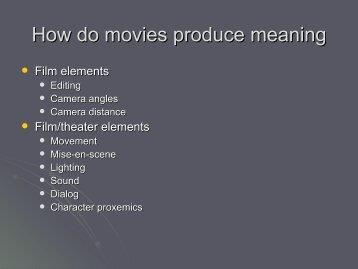 Mise en scene - Film Studies