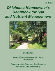 Oklahoma Homeowner's Handbook of Soil and Nutrient Management