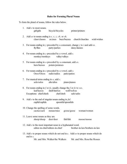 Rules for Forming Plural Nouns