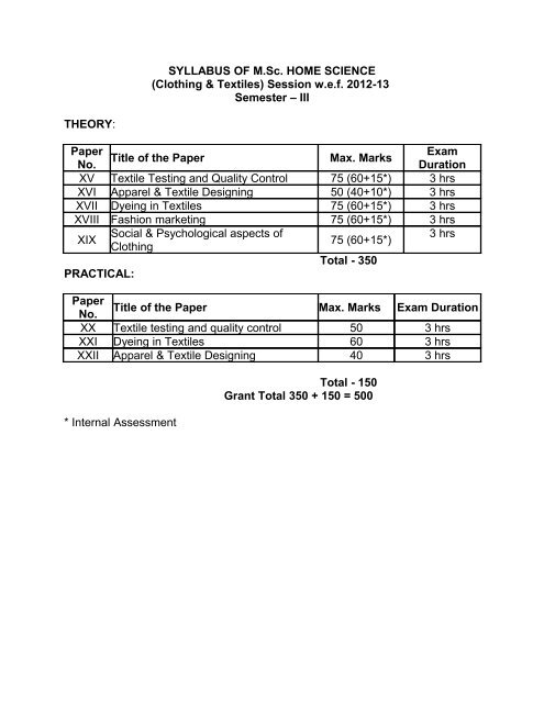 Syllabus Of M Sc Home Science Clothing Textiles Session