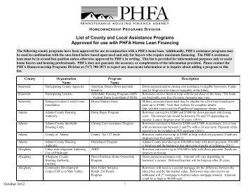 List - Pennsylvania Housing Finance Agency