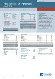 Pioneer Funds – U.S. Pioneer Fund - Pioneer Investments