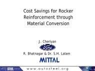 Cost Savings for Rocker Reinforcement through Material Conversion