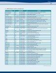 Asean+3 Bond Market Guide - AsianBondsOnline - Asian ... - Page 7