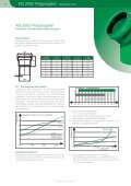 KG 2000 Polypropylen Abwasserrohre - Plastika Balumag AG - Page 5