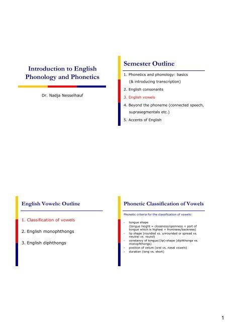 Phonetics Nesselhauf Part III pdf