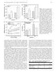 Particulate Matter in Cigarette Smoke Alters Iron Homeostasis to ... - Page 6