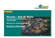 Rhodia - Site de Melle - Prévention des Risques Accidentels