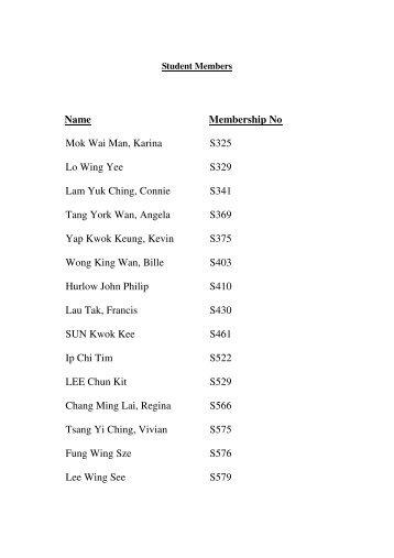 Name Mok Wai Man, Karina Lo Wing Yee Lam Yuk Ching, Connie ...
