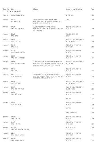 (1) F - Resident - The Medical Council of Hong Kong